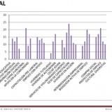 El Ocio de Capacitación y la Capacitación Funcional son algunos de los servicios más valorados por las familias en la Encuesta de Satisfacción 2013
